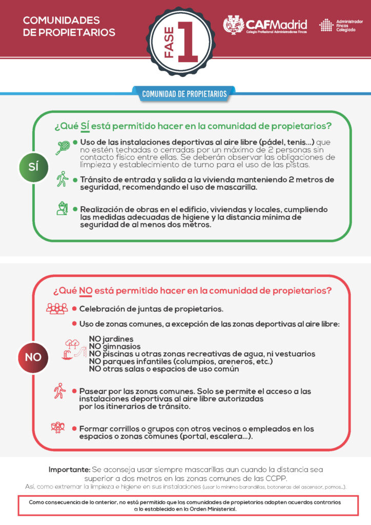 Infografía sobre actividades permitidas y prohibidas en las comunidades de propietarios durante la fase 1 de la desescalada